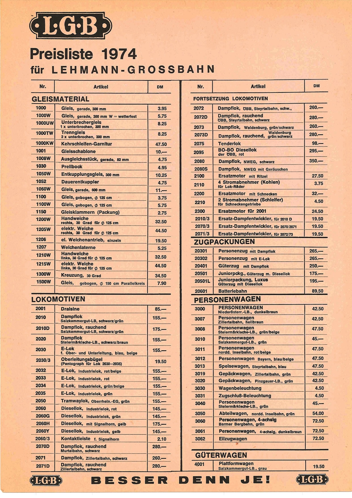 LGB Preisliste (Price list) 1974