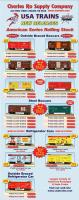 "USA Trains Neuheiten - ""American Series"" Wagen (New Items - ""American Series"" cars) 2013"